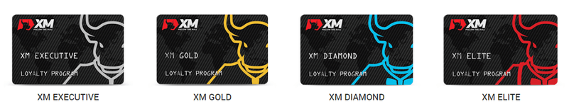 XM loyalty bonus